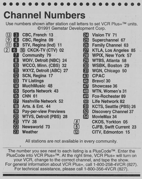 TV Guide March 8 1997  Channel Numbers