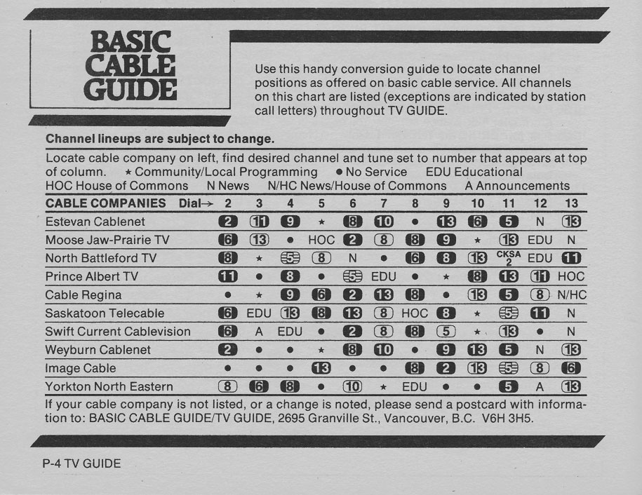 TV Guide October 1 1983 Saskatchewan Edition Basic Cable Guide