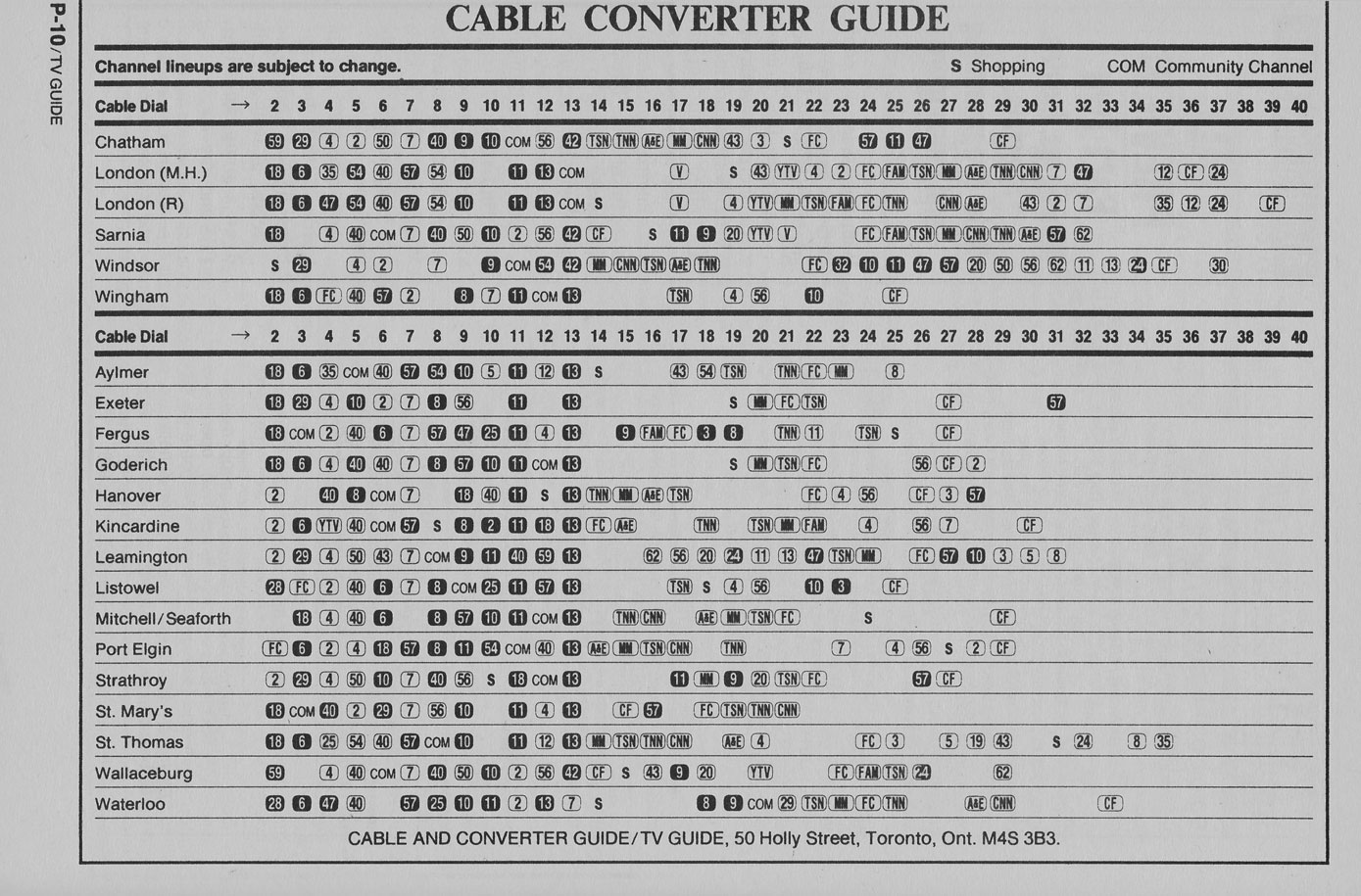 TV Guide October 1 1988 Western Ontario Edition Cable Converter Guide