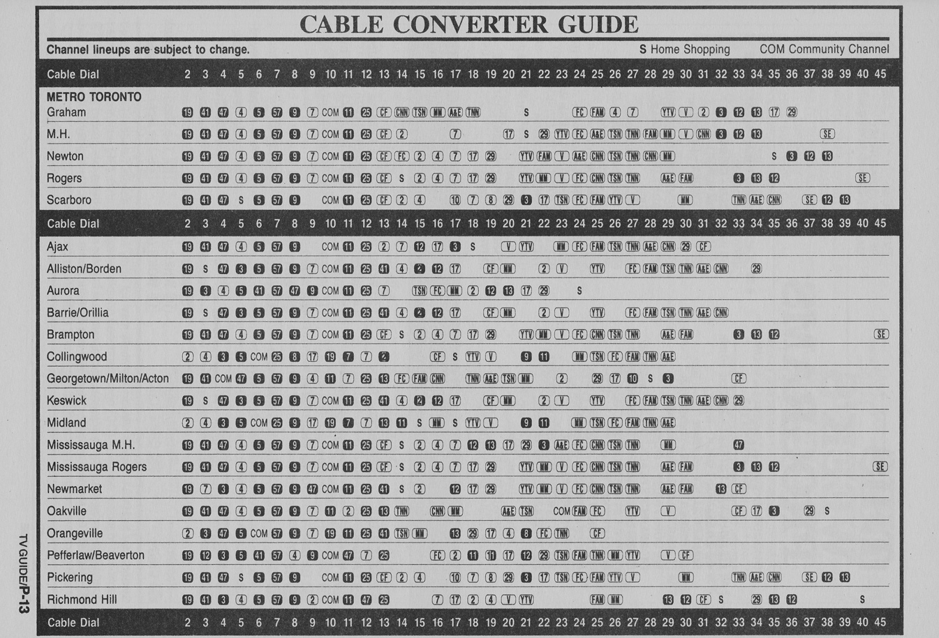 TV Guide March 4 1989 Toronto Edition Cable Converter Guide