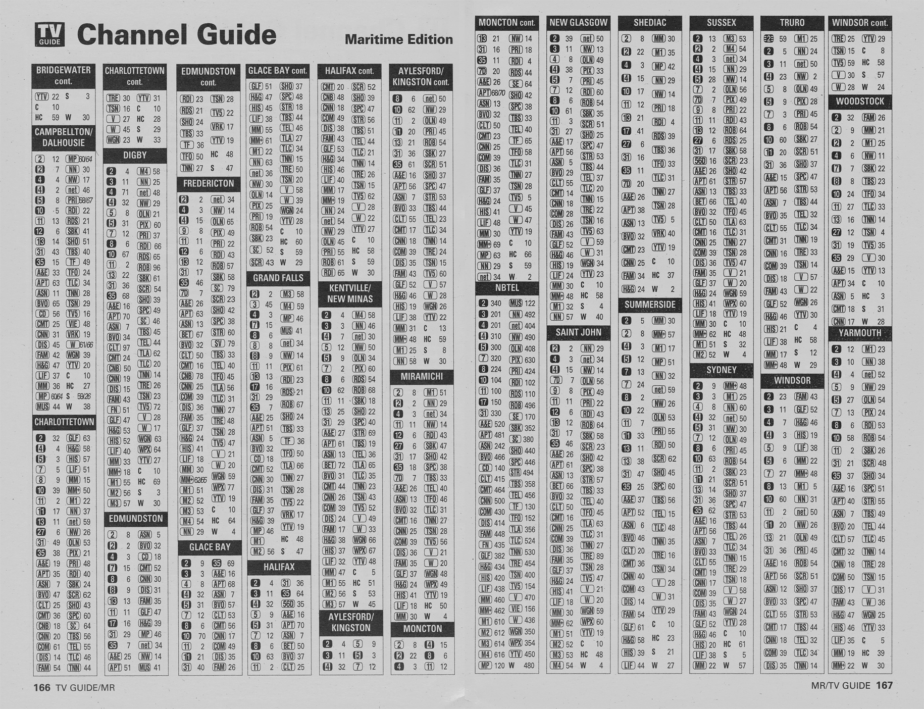 TV Guide August 24 2002 Maritime Edition Channel Guide